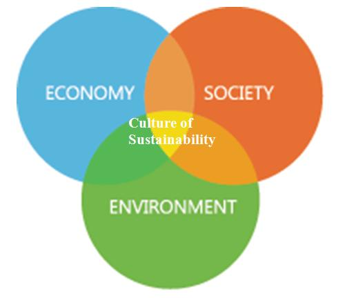 competence environmental press theory definition Psychology definition of environmental press-competence model: model of stress and adaptation where adaptaive functons depends on the interaction between external demands and an individual's competence to meet demands.