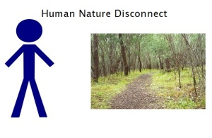 human nature disconnect