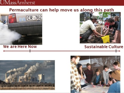 Permaculture to Sustainable Culture Slide